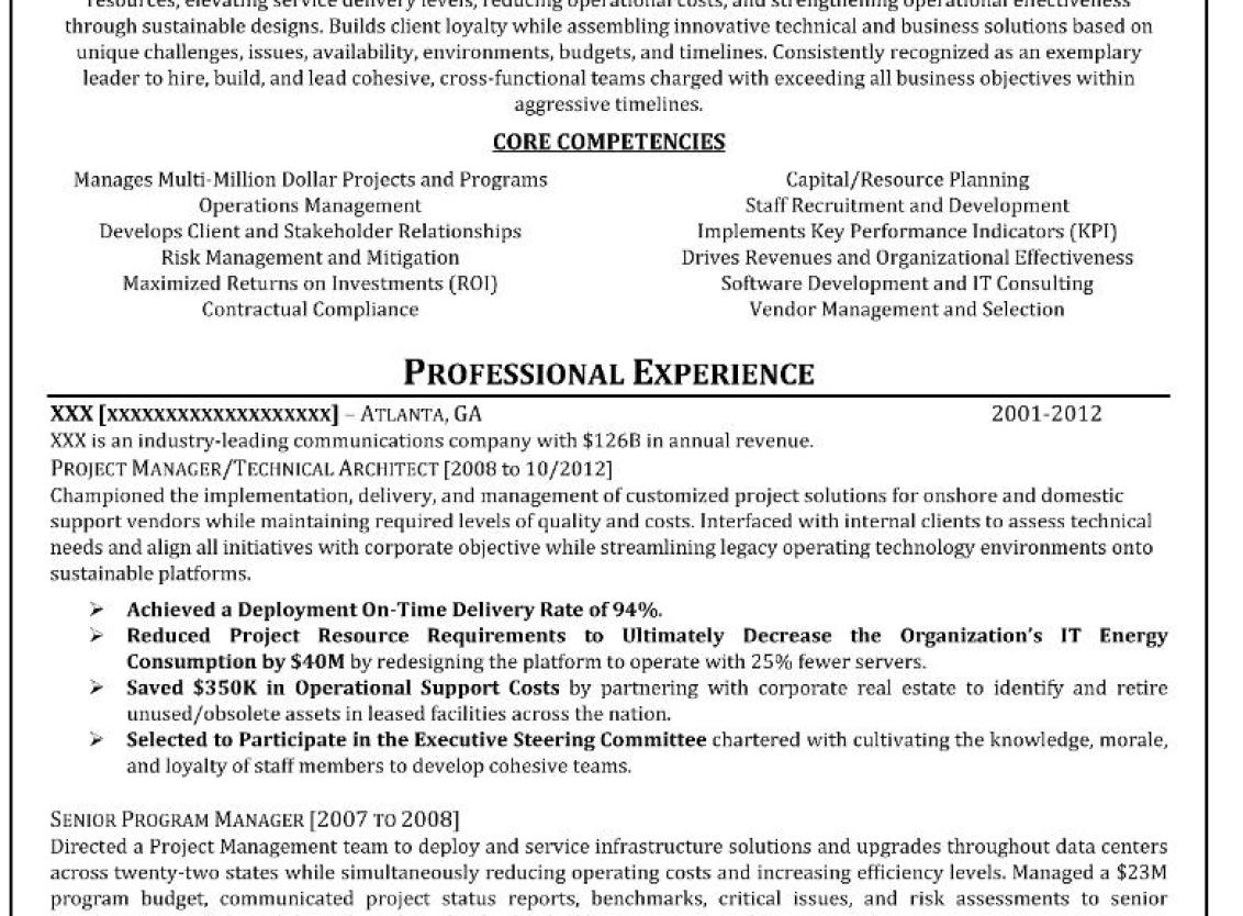 Professional Resume Writers Cost