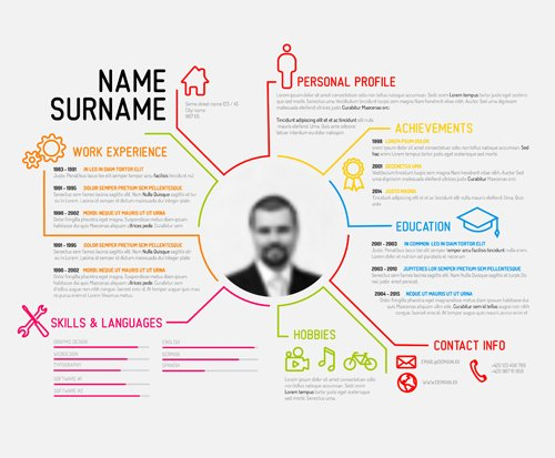 How To Make Your Resume Stand Out #3